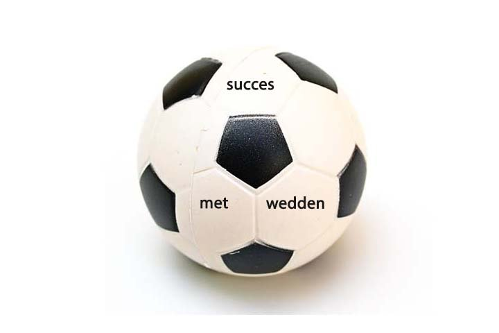 succesvol wedden op sport