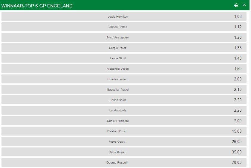 top 6 GP Engeland