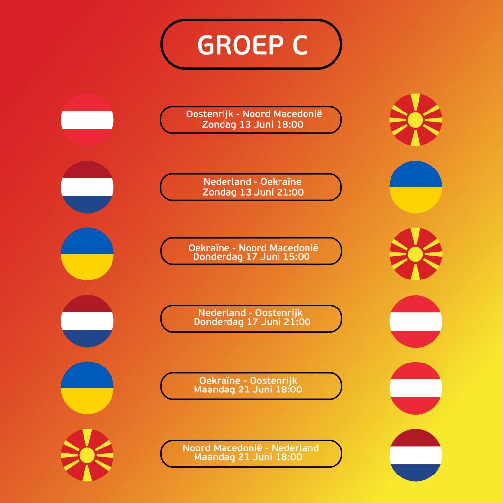 Groepsfase Wedstrijdschema Groep C