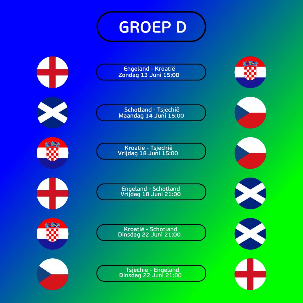 Groepsfase Wedstrijdschema Groep D