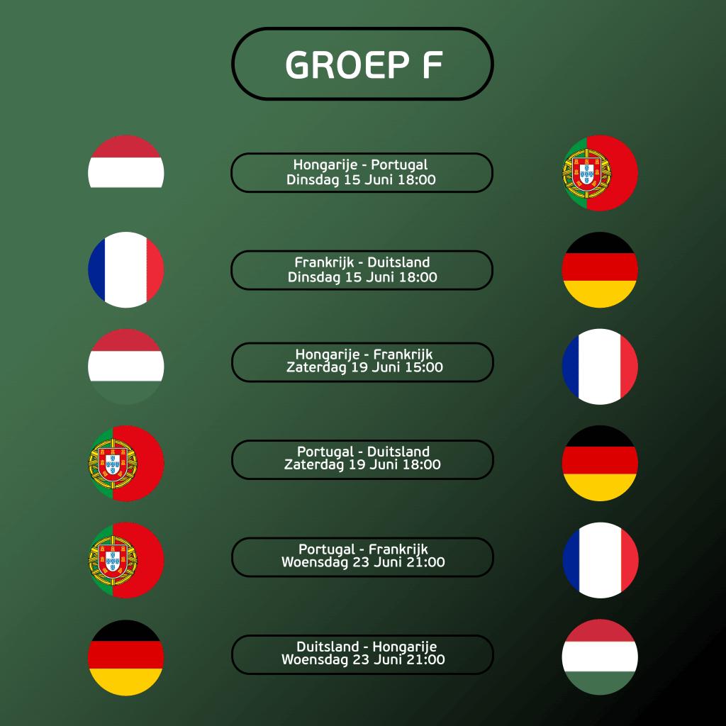 Groepsfase Wedstrijdschema Groep F