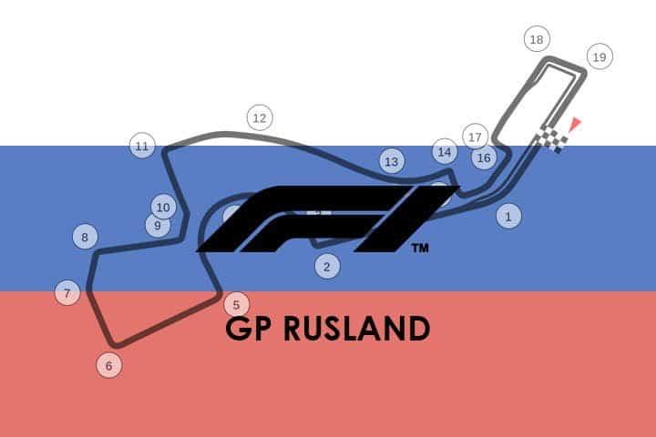 gp rusland